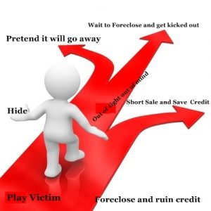 avoid-foreclosure-when-you-work-with-your-bank