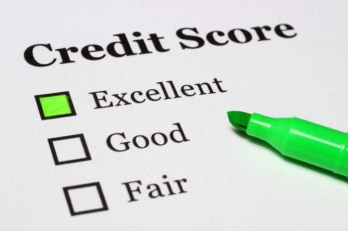 Improve Your Credit Score With These Smart Tips