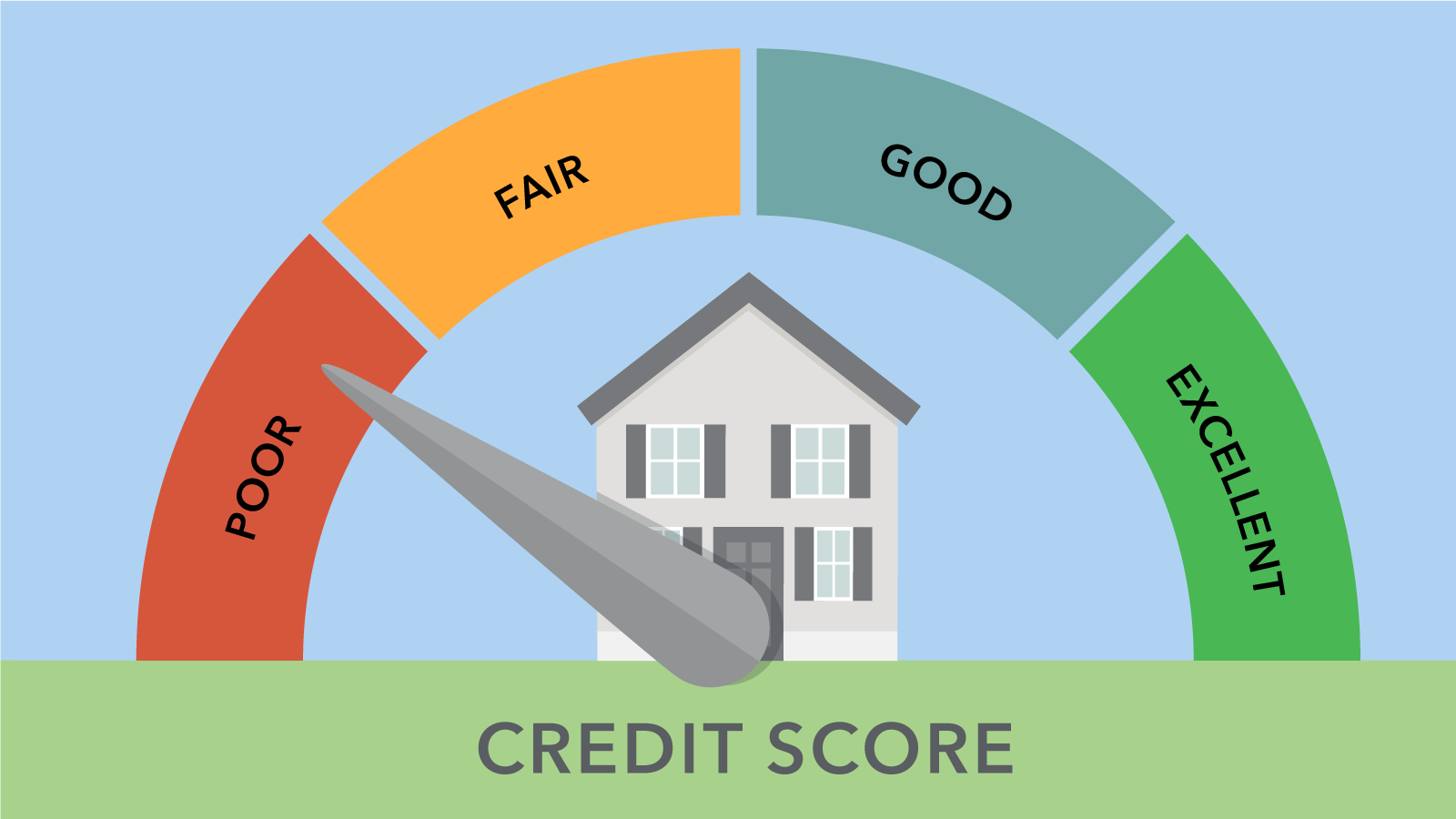 It's Your Credit Score, So Why Not Show It Some Love?